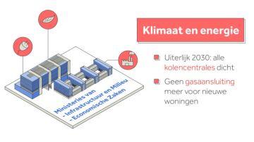 Klimaat en energie